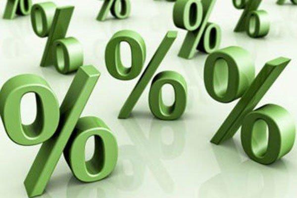 Как привлечь клиентов на кредитование