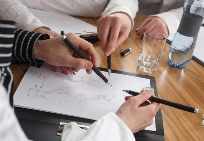 Ищем идеи для создания бизнеса