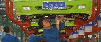 Китайский автопром: новинки и модельный ряд китайских авто. Обзор китайского автопрома