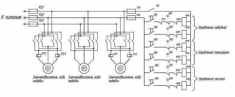 Принцип действия электрической кран-балки