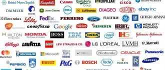 Международный бизнес - это... Понятие, определение, методы управления и инвестиции