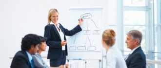 Обучение руководителей: программы: вопросы, темы. Курсы для руководителей